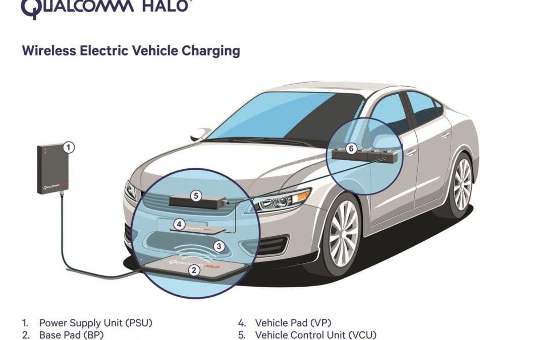 NZ EV Podcast 44: HaloIPT Wireless Vehicle Charging