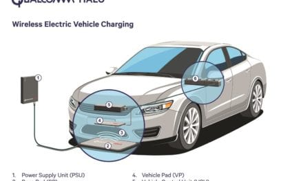 NZ EV Podcast 44: HaloIPT Wireless Vehicle Charging