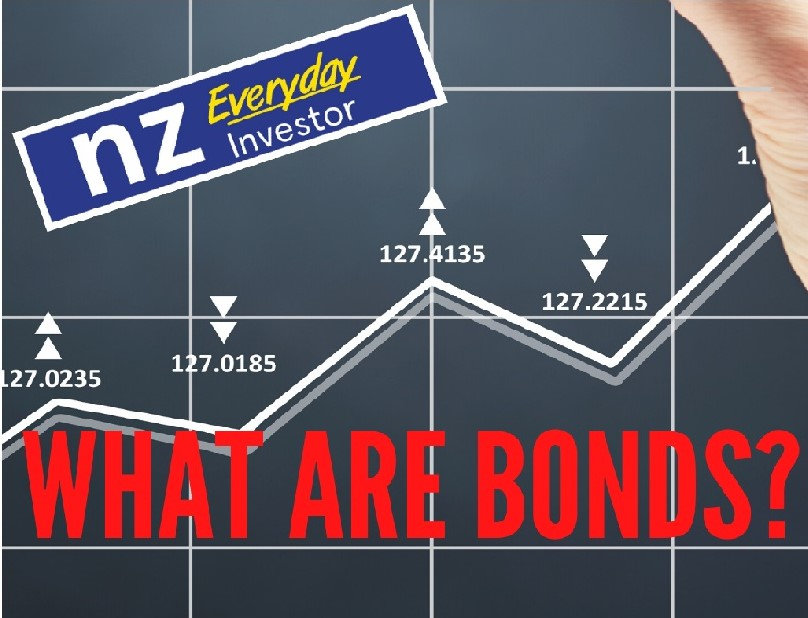 What are Bonds? Richard Knight